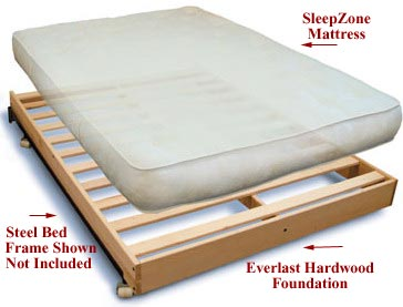 Sleep Zone 6 Mattress